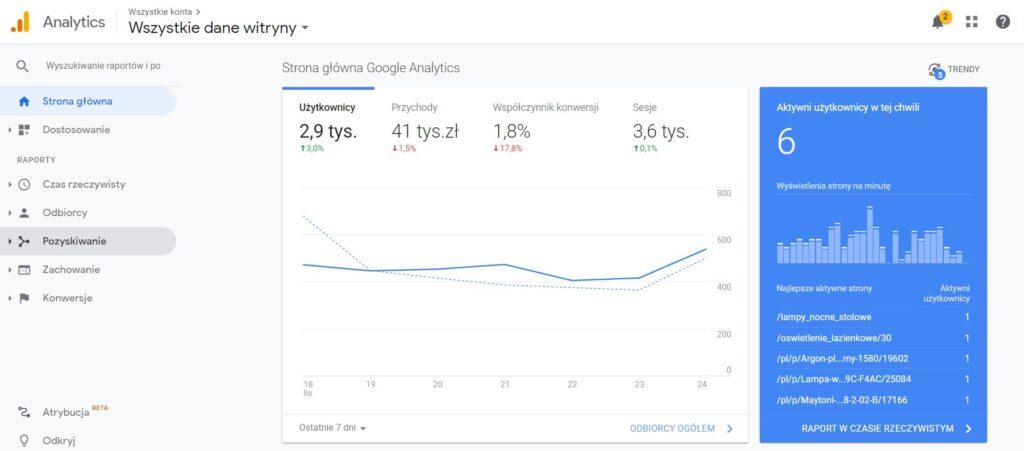 pozyskiwanie Google Analytics