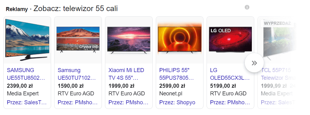 PPC Google Ads grafika