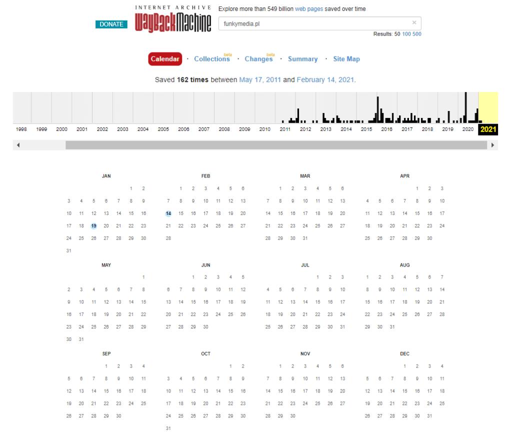 Wayback Machine - wygląd danej domeny