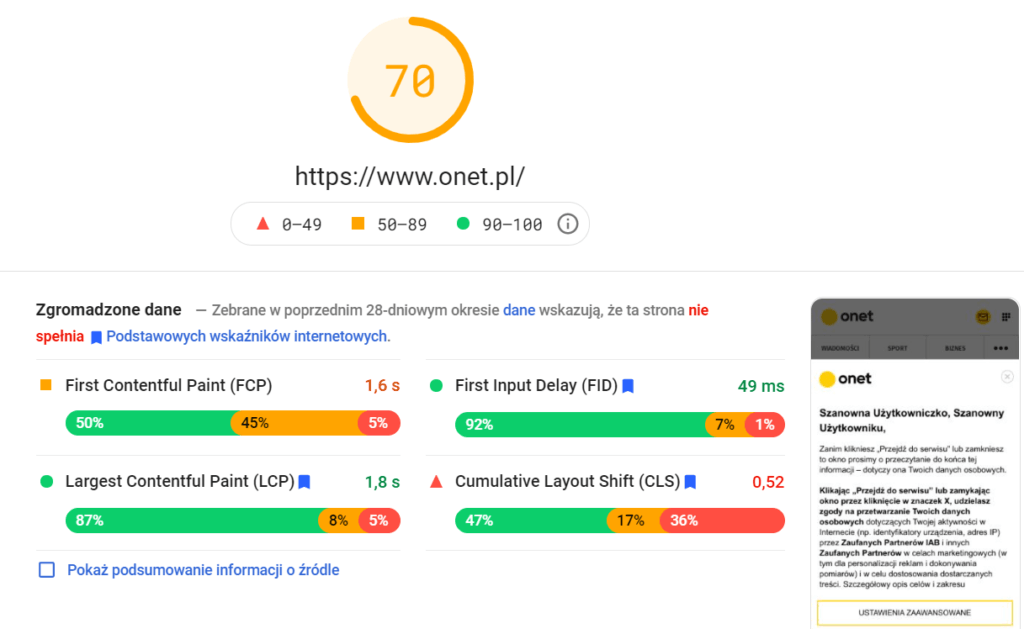 PageSpeed Insights od Google