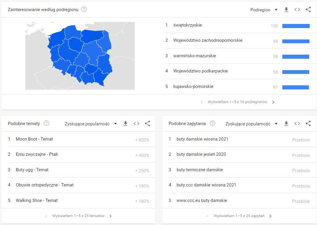 Jak dobrać frazy kluczowe w Google Trends?