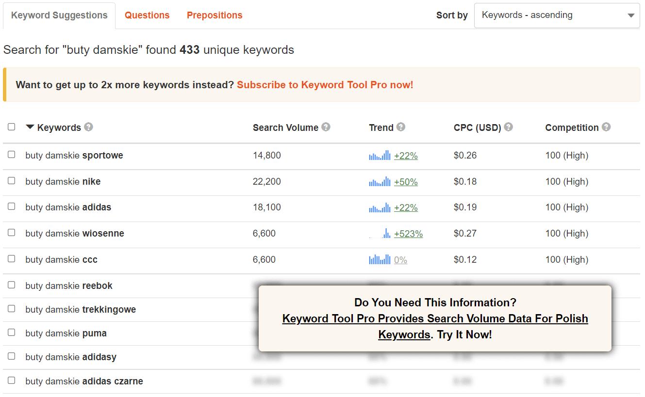 Keyword Tool - darmowe słowa kluczowe 1