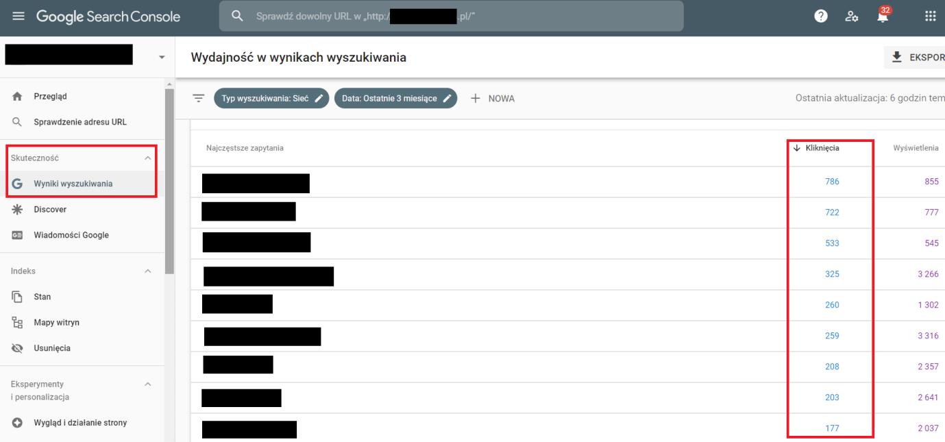 Słowa kluczowe a Google Search Console